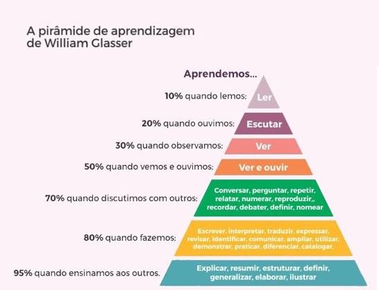 Piramide-Glasser